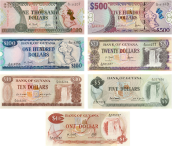 The currency name of GUYANA is