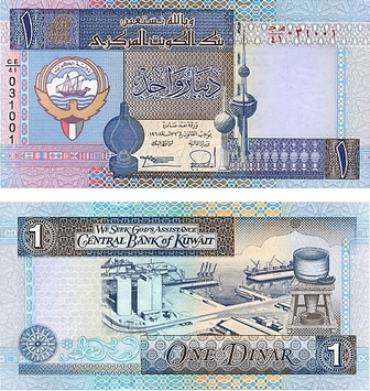 The Currency Name Of Kuwait Is Kuwaiti Dinar