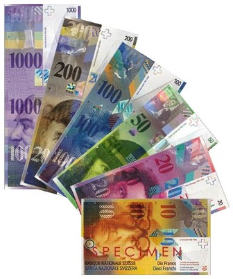 Currency Of Liechtenstein Switzerland List Names