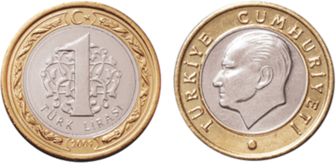 The Currency Name Of Turkey Is Turkish Lira